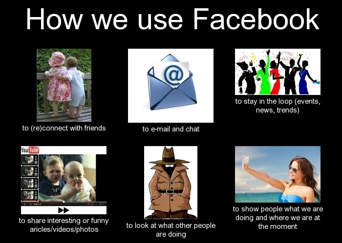 People use Facebook in many different ways.