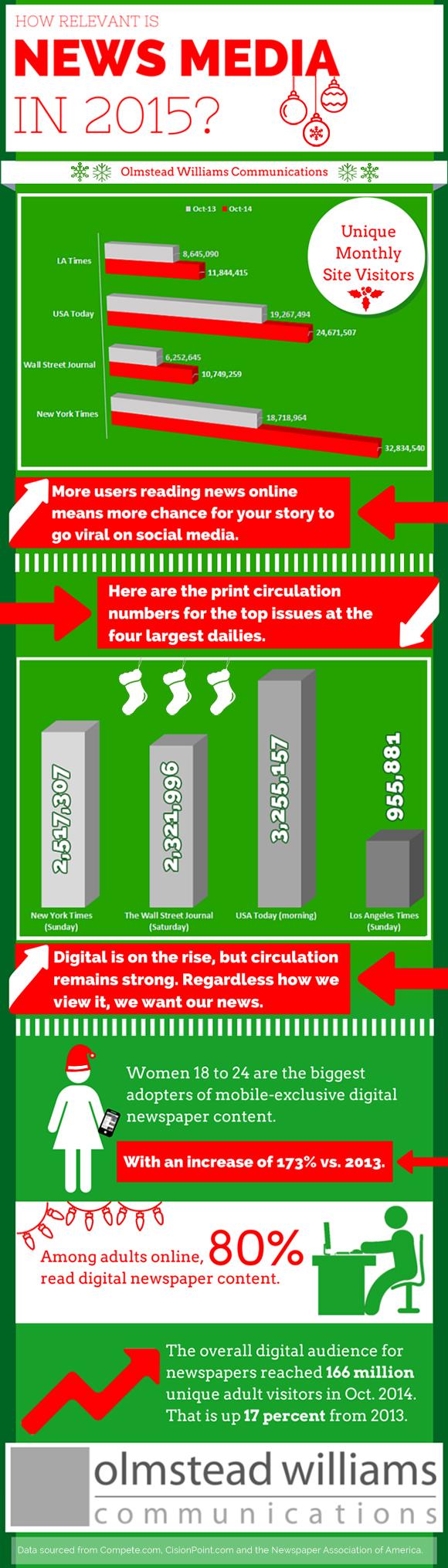 2015 eNewsletter Infographic001-7
